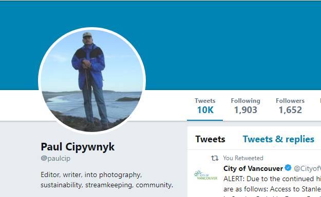 Cipywnyk 10,000 Tweets